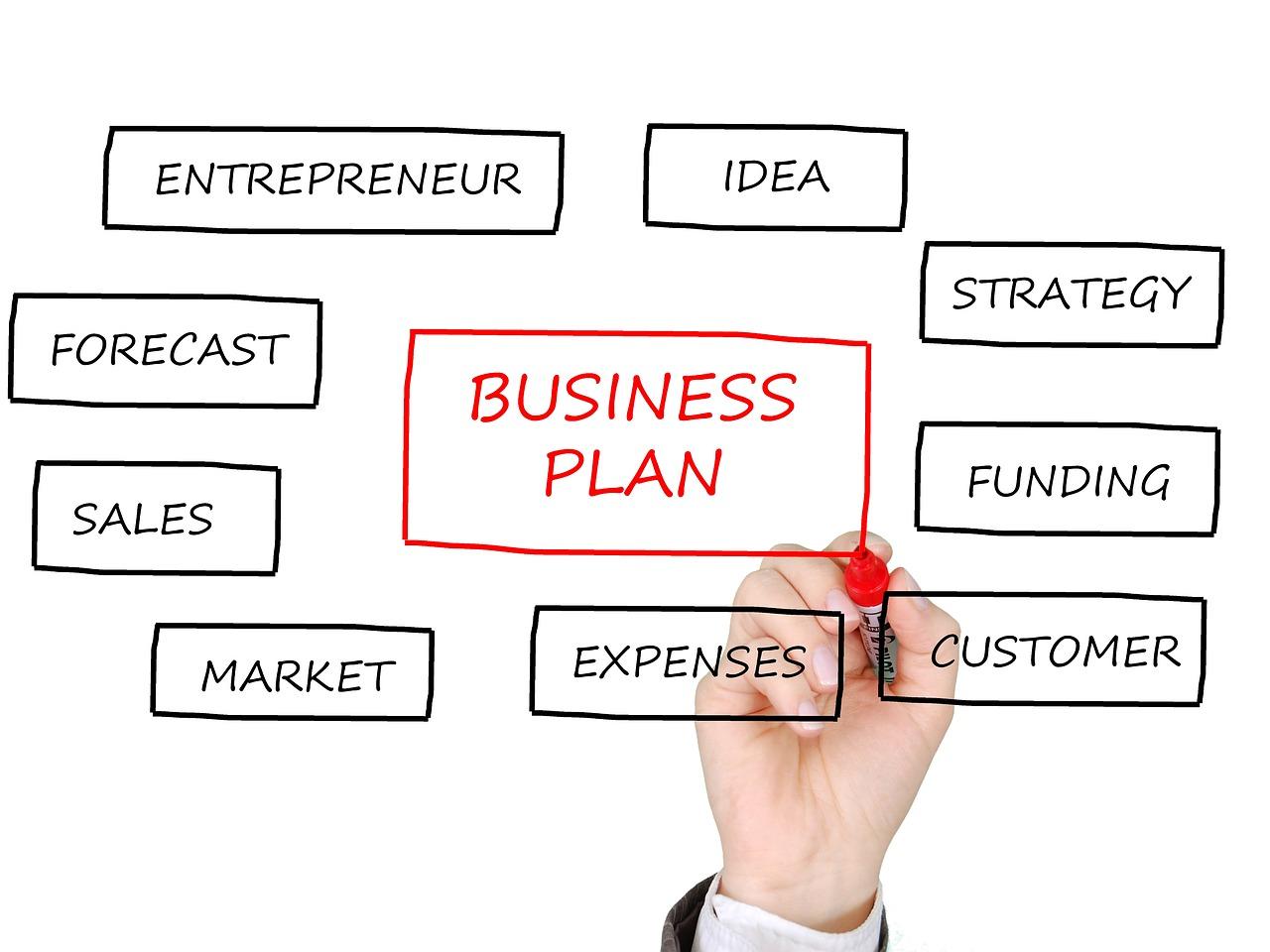 Innovative Business Ideas for Entrepreneurs in Portland, Oregon